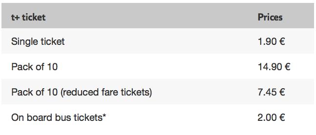Preço do t+ ticket retirado de www.ratp.fr)